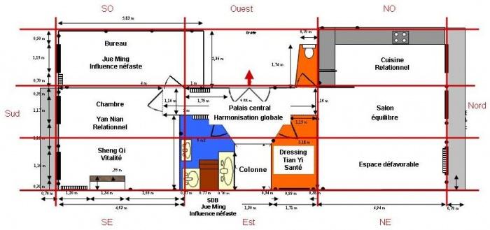 chambre feng shui orientation lit place du lit dans une chambre lit mezzanine position du lit. Black Bedroom Furniture Sets. Home Design Ideas